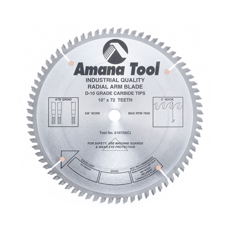 Picture for category Saw Blades