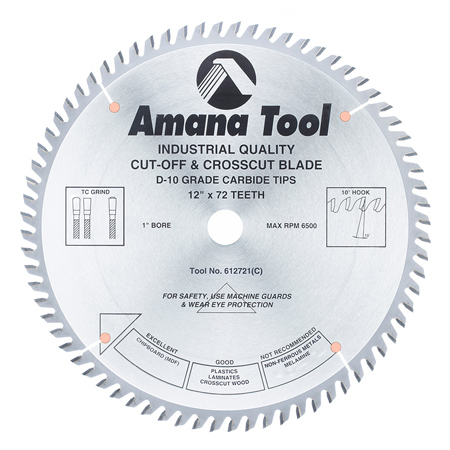 Picture for category Circular Blades